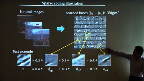 Andrew Ng: Deep Learning, Self-Taught Learning and