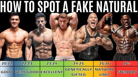 How to tell the difference between a bodybuilder who's on